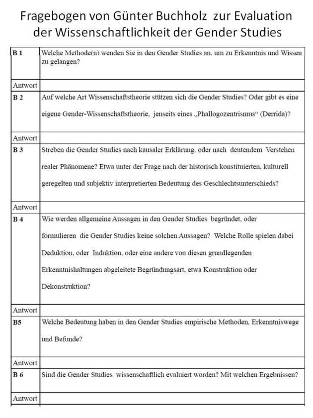 Buchholz Fragebogen