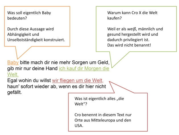 Textbeispiele Intervention